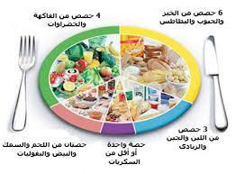 فوائد الاكل الصحي